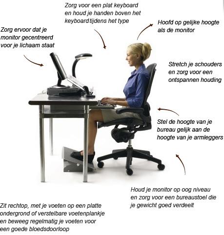 Ergonomie bureau top 25 best ergonomie bureau ideas on - Bureau en gros chaise de bureau ...